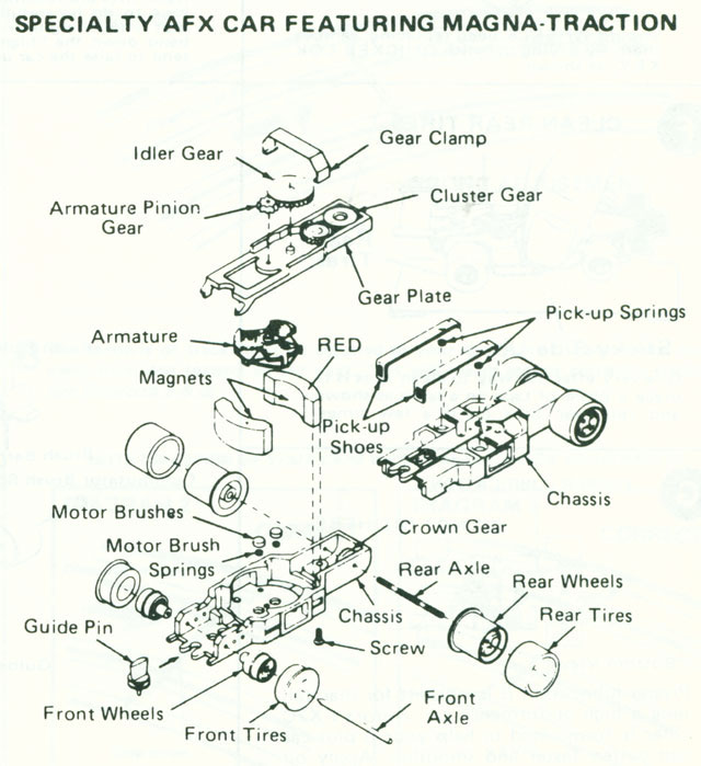 Exploded view of Aurora AFX Magna-Traction Specialty Slot Car Chassis