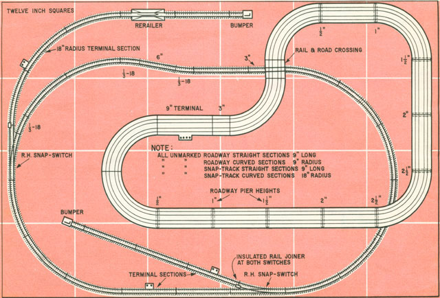 Railroad Track HO Layout 2